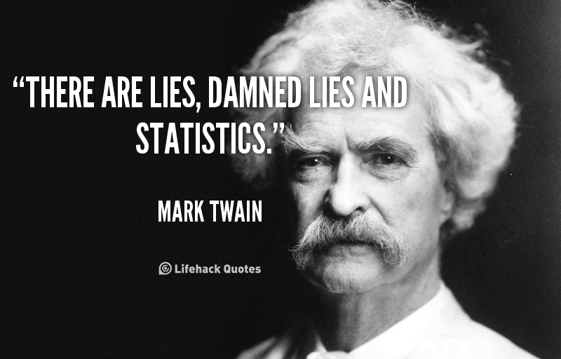 Mark-Twain-Lies-Quote.png